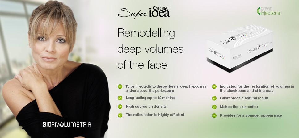 REgenyal Super Idea KIT remodelling deep volumes of the face